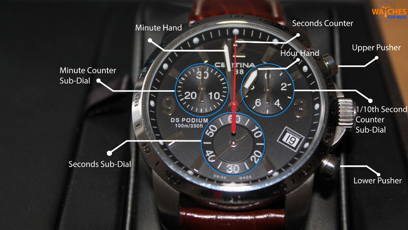 What is a chronograph and how to use it?